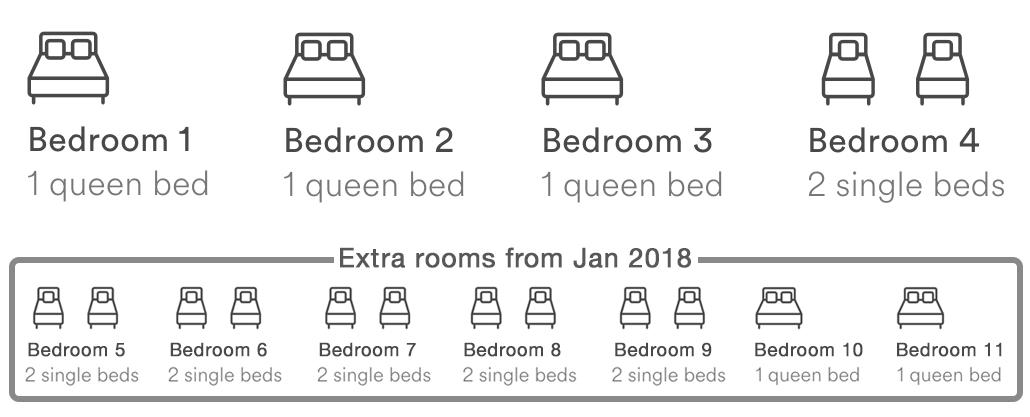 kara-tunga hotel moroto uganda karamoja rooms