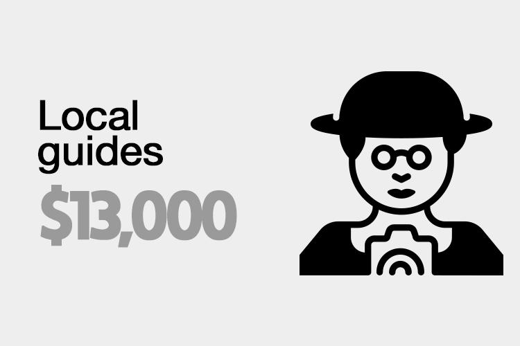 local-guides-small
