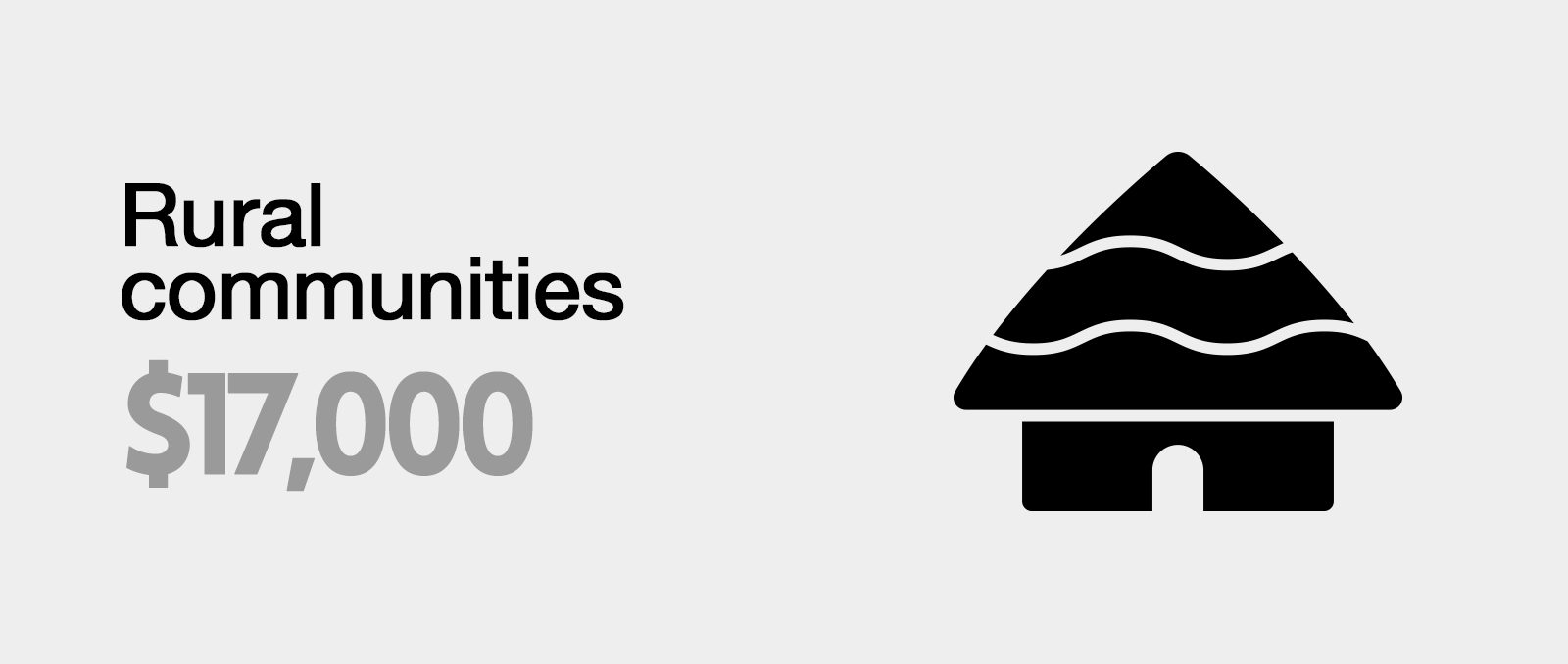 slider-community-large