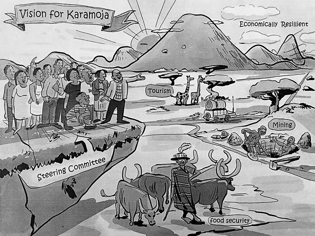 Karamoja Regional Development-Strategy---Illustration Vision for Karamoja